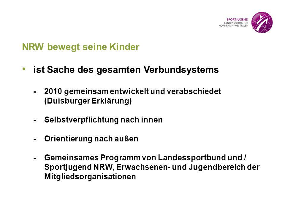 NRW bewegt seine Kinder ist ein Arbeitsprogramm -50 Maßnahmen in 4 Schwerpunkten -10 Jahre Laufzeit -Überprüfung der Ausrichtung 2015