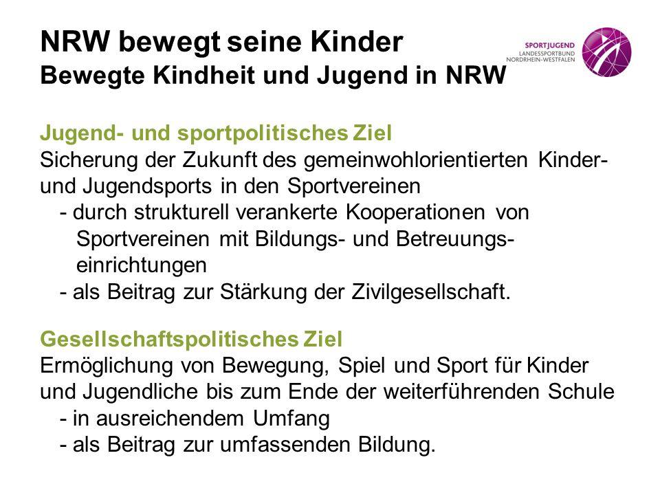 NRW bewegt seine Kinder Bewegte Kindheit und Jugend in NRW Jugend- und sportpolitisches Ziel Sicherung der Zukunft des gemeinwohlorientierten Kinder- und Jugendsports in den Sportvereinen - durch strukturell verankerte Kooperationen von Sportvereinen mit Bildungs- und Betreuungs- einrichtungen - als Beitrag zur Stärkung der Zivilgesellschaft.