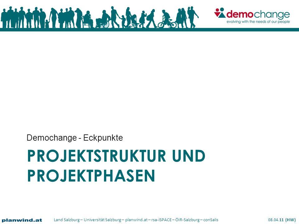 Land Salzburg – Universität Salzburg – planwind.at – rsa-iSPACE – ÖIR-Salzburg – conSalis 08.04.11 (HW) PROJEKTSTRUKTUR UND PROJEKTPHASEN Demochange - Eckpunkte