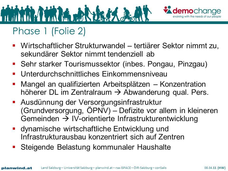 Land Salzburg – Universität Salzburg – planwind.at – rsa-iSPACE – ÖIR-Salzburg – conSalis 08.04.11 (HW) Phase 1 (Folie 2) Wirtschaftlicher Strukturwandel – tertiärer Sektor nimmt zu, sekundärer Sektor nimmt tendenziell ab Sehr starker Tourismussektor (inbes.