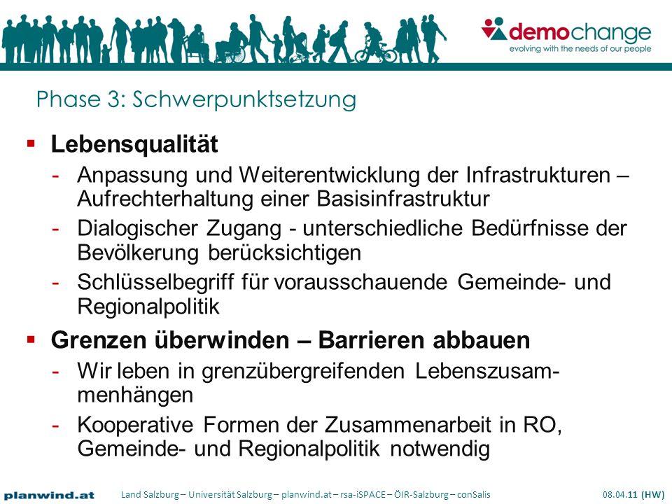 Land Salzburg – Universität Salzburg – planwind.at – rsa-iSPACE – ÖIR-Salzburg – conSalis 08.04.11 (HW) Phase 3: Schwerpunktsetzung Lebensqualität -Anpassung und Weiterentwicklung der Infrastrukturen – Aufrechterhaltung einer Basisinfrastruktur -Dialogischer Zugang - unterschiedliche Bedürfnisse der Bevölkerung berücksichtigen -Schlüsselbegriff für vorausschauende Gemeinde- und Regionalpolitik Grenzen überwinden – Barrieren abbauen -Wir leben in grenzübergreifenden Lebenszusam- menhängen -Kooperative Formen der Zusammenarbeit in RO, Gemeinde- und Regionalpolitik notwendig