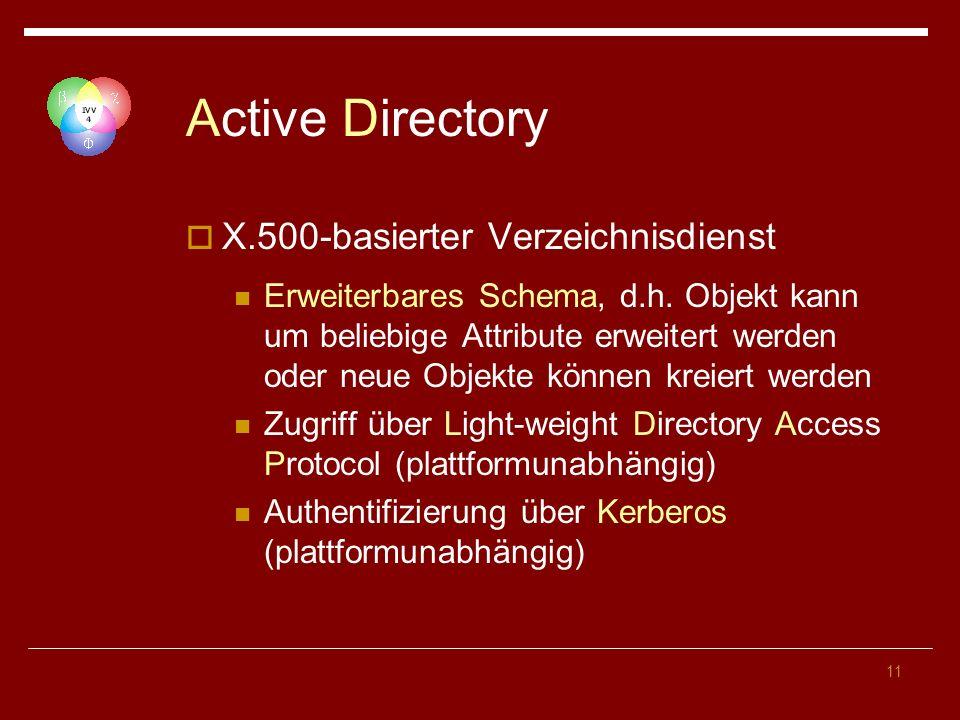 11 Active Directory X.500-basierter Verzeichnisdienst Erweiterbares Schema, d.h.