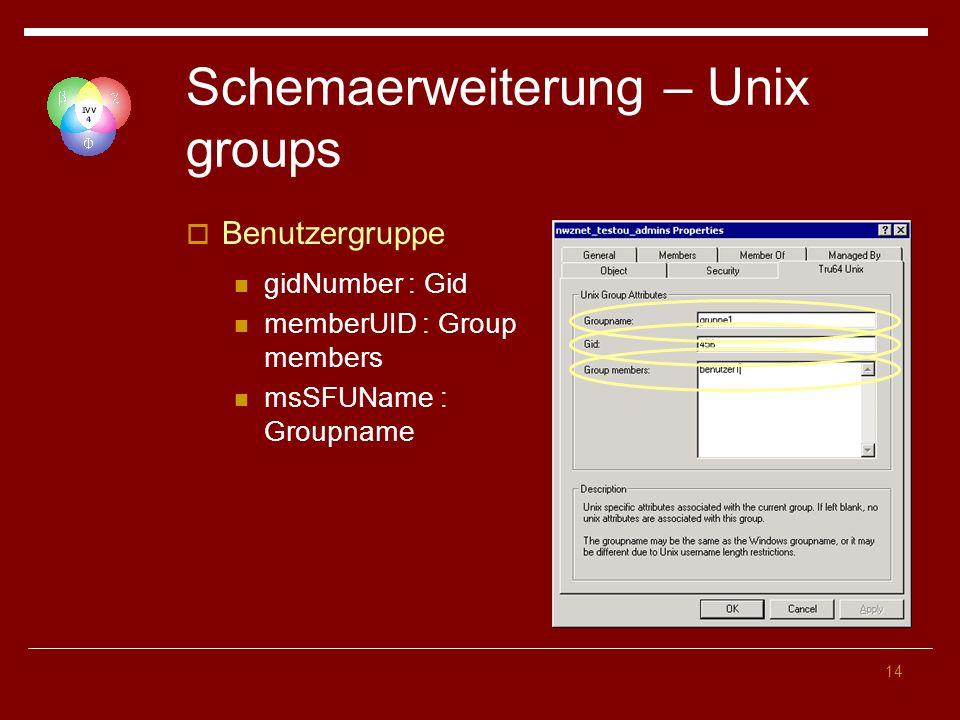 14 Schemaerweiterung – Unix groups Benutzergruppe gidNumber : Gid memberUID : Group members msSFUName : Groupname