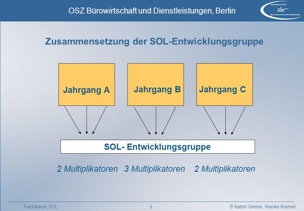 © Katrin Grimm, Wenke Reimer OSZ Bürowirtschaft und Dienstleistungen, Berlin 4Fachforum SOL Wie kam SOL ins Kollegium.