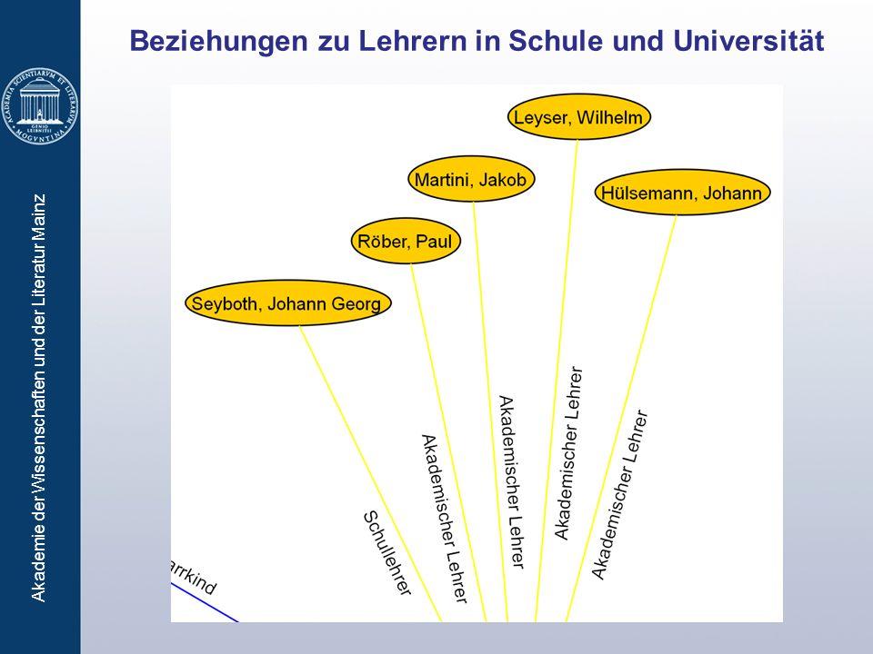 Akademie der Wissenschaften und der Literatur Mainz Beziehungen zu Lehrern in Schule und Universität
