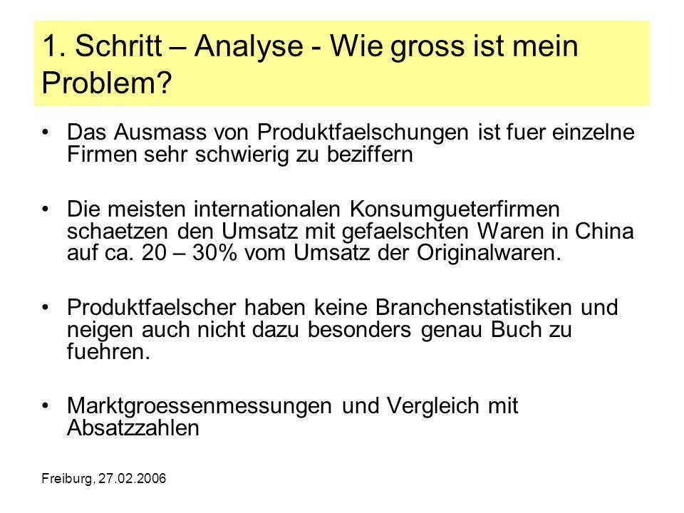 Freiburg, 27.02.2006 1. Schritt – Analyse - Wie gross ist mein Problem? Das Ausmass von Produktfaelschungen ist fuer einzelne Firmen sehr schwierig zu