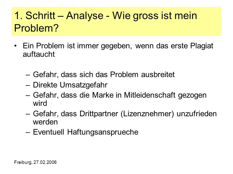 Freiburg, 27.02.2006 1. Schritt – Analyse - Wie gross ist mein Problem? Ein Problem ist immer gegeben, wenn das erste Plagiat auftaucht –Gefahr, dass