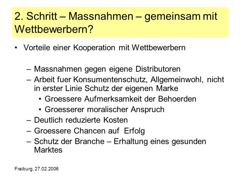 Freiburg, 27.02.2006 2. Schritt – Massnahmen – gemeinsam mit Wettbewerbern? Vorteile einer Kooperation mit Wettbewerbern –Massnahmen gegen eigene Dist