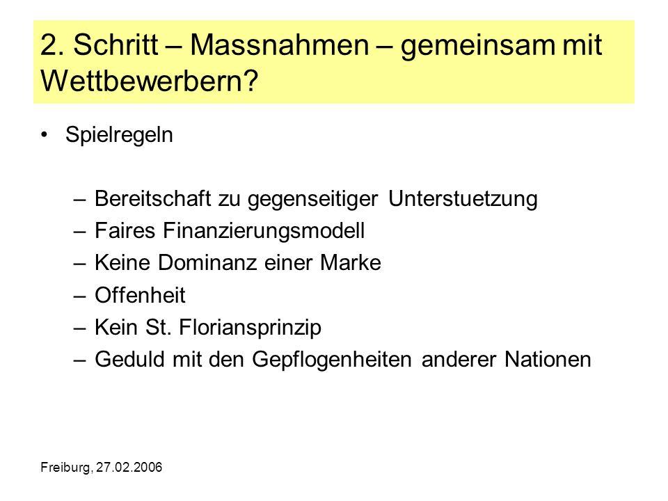 Freiburg, 27.02.2006 2. Schritt – Massnahmen – gemeinsam mit Wettbewerbern? Spielregeln –Bereitschaft zu gegenseitiger Unterstuetzung –Faires Finanzie