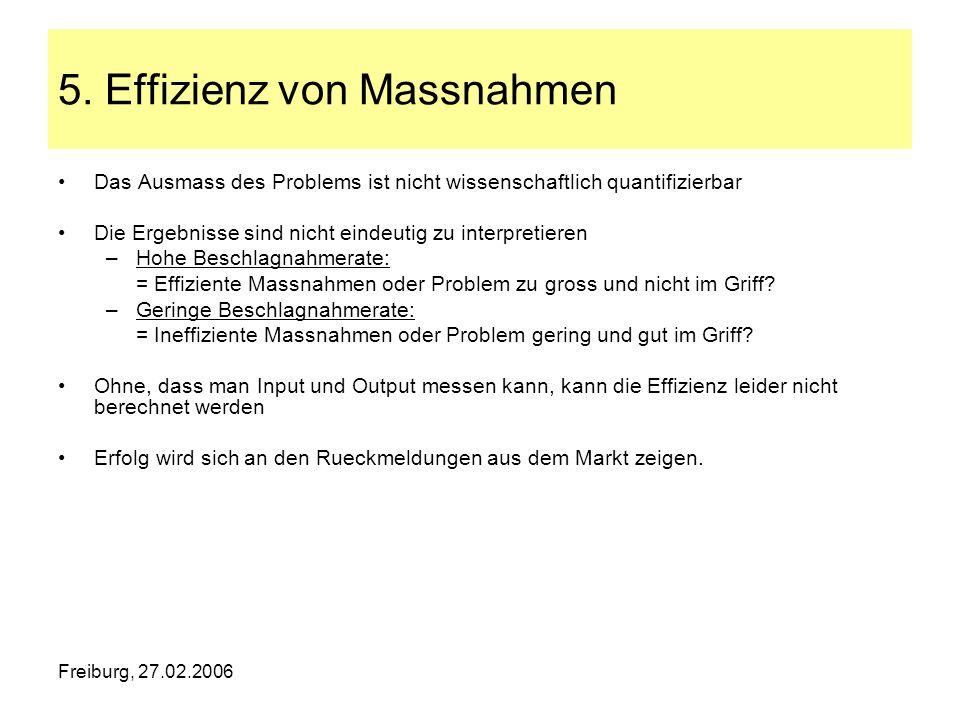 Freiburg, 27.02.2006 5. Effizienz von Massnahmen Das Ausmass des Problems ist nicht wissenschaftlich quantifizierbar Die Ergebnisse sind nicht eindeut