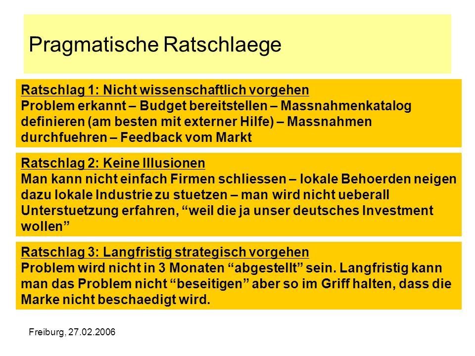 Freiburg, 27.02.2006 Pragmatische Ratschlaege Ratschlag 1: Nicht wissenschaftlich vorgehen Problem erkannt – Budget bereitstellen – Massnahmenkatalog