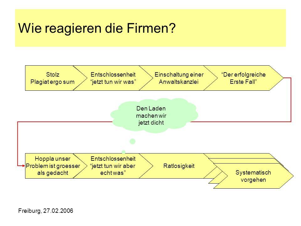 Freiburg, 27.02.2006 Wie reagieren die Firmen? Stolz Plagiat ergo sum Entschlossenheit jetzt tun wir was Einschaltung einer Anwaltskanzlei Der erfolgr