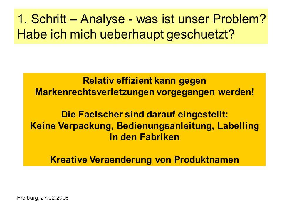 Freiburg, 27.02.2006 1. Schritt – Analyse - was ist unser Problem? Habe ich mich ueberhaupt geschuetzt? Relativ effizient kann gegen Markenrechtsverle