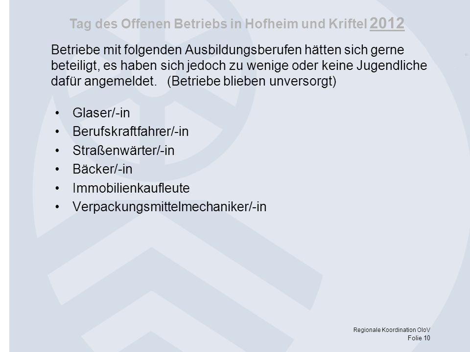 Tag des Offenen Betriebs in Hofheim und Kriftel 2012 Regionale Koordination OloV Folie 10 Betriebe mit folgenden Ausbildungsberufen hätten sich gerne