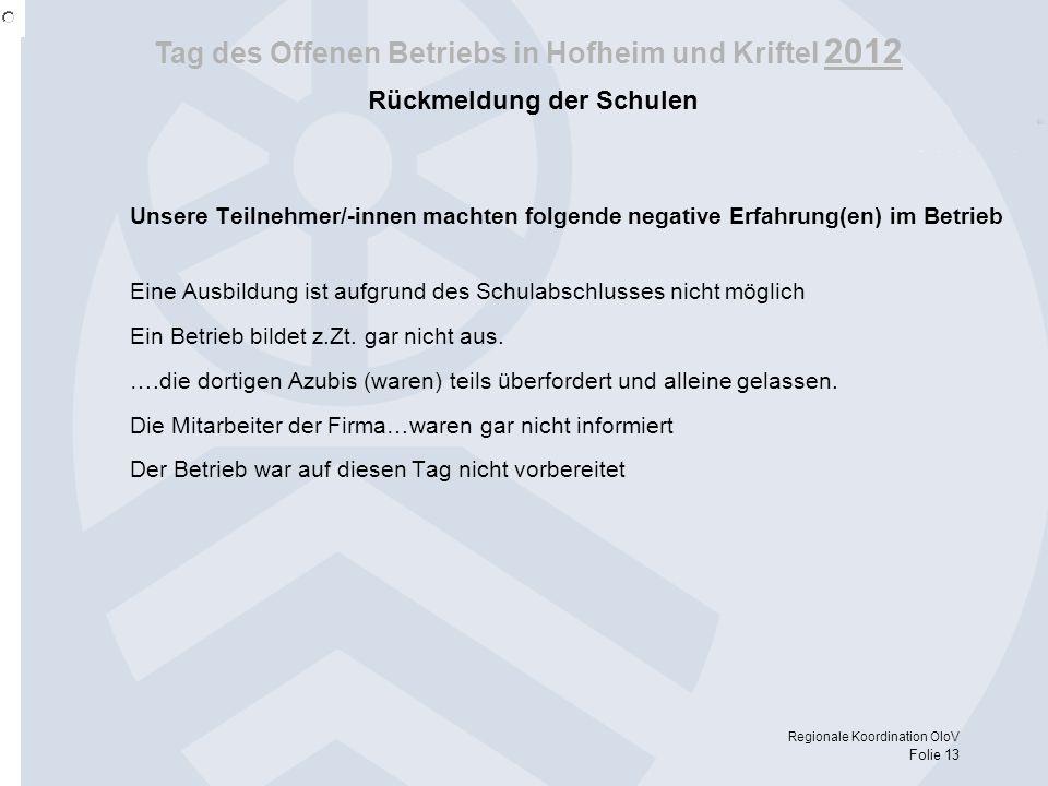 Tag des Offenen Betriebs in Hofheim und Kriftel 2012 Regionale Koordination OloV Folie 13 Unsere Teilnehmer/-innen machten folgende negative Erfahrung