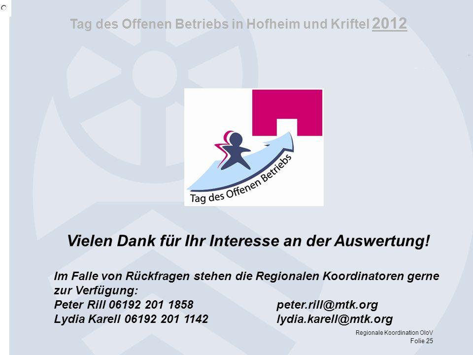 Tag des Offenen Betriebs in Hofheim und Kriftel 2012 Regionale Koordination OloV Folie 25 Vielen Dank für Ihr Interesse an der Auswertung! Im Falle vo