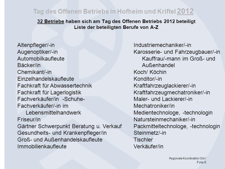 Tag des Offenen Betriebs in Hofheim und Kriftel 2012 Regionale Koordination OloV Folie 9 Für folgende Berufsbereiche haben sich Jugendliche interessiert, es konnten jedoch kein oder zu wenig Betriebe gewonnen werden.