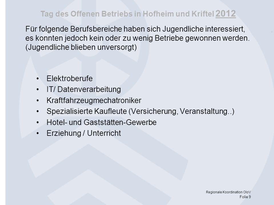 Tag des Offenen Betriebs in Hofheim und Kriftel 2012 Regionale Koordination OloV Folie 10 Betriebe mit folgenden Ausbildungsberufen hätten sich gerne beteiligt, es haben sich jedoch zu wenige oder keine Jugendliche dafür angemeldet.