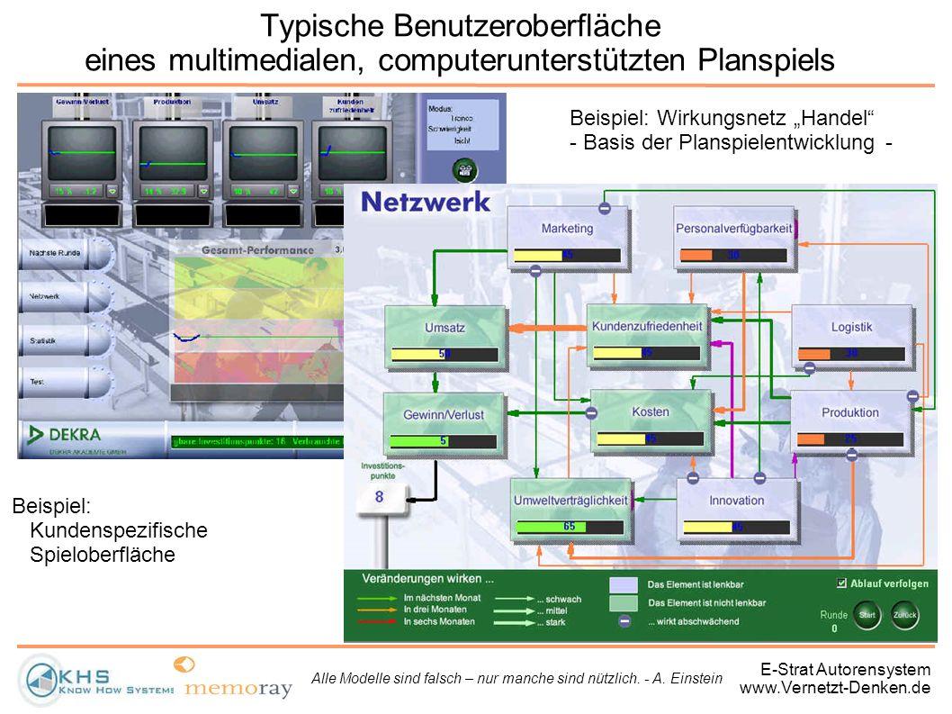 E-Strat Autorensystem www.Vernetzt-Denken.de Typische Benutzeroberfläche eines multimedialen, computerunterstützten Planspiels Beispiel: Wirkungsnetz