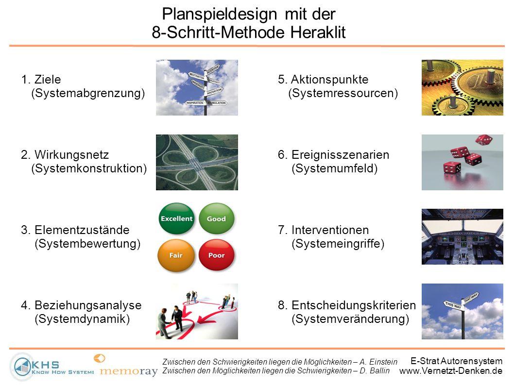 E-Strat Autorensystem www.Vernetzt-Denken.de 1. Ziele (Systemabgrenzung) 2. Wirkungsnetz (Systemkonstruktion) 3. Elementzustände (Systembewertung) 4.