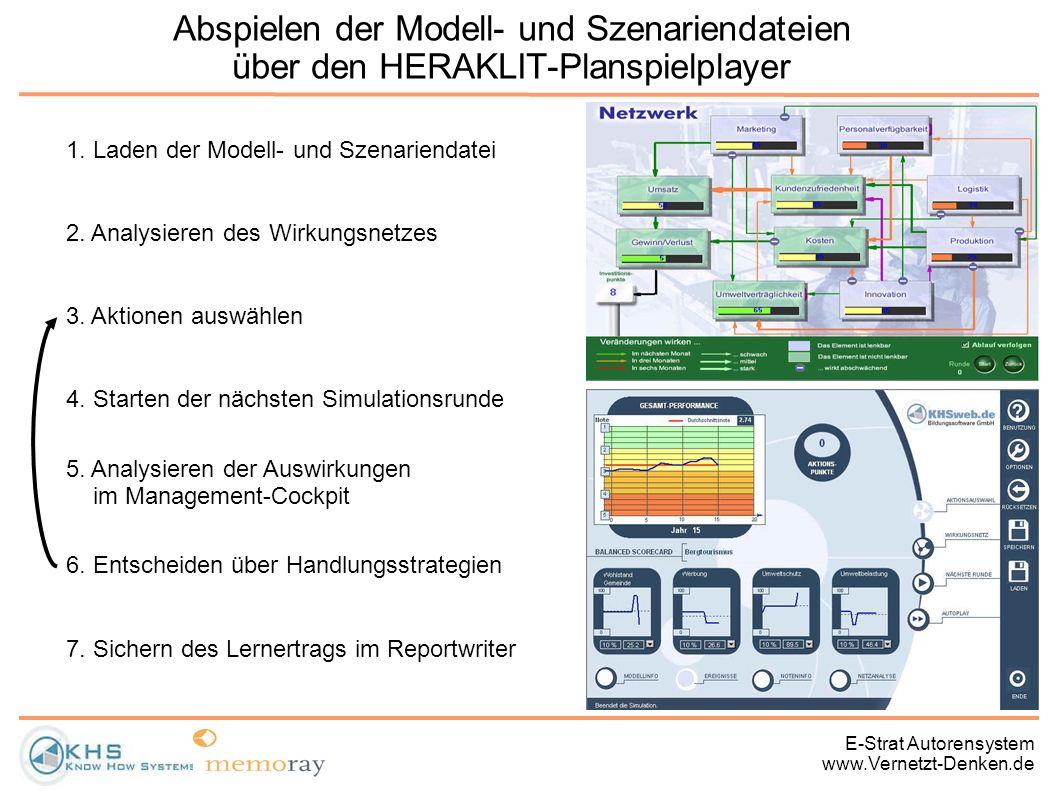 E-Strat Autorensystem www.Vernetzt-Denken.de Abspielen der Modell- und Szenariendateien über den HERAKLIT-Planspielplayer 1. Laden der Modell- und Sze