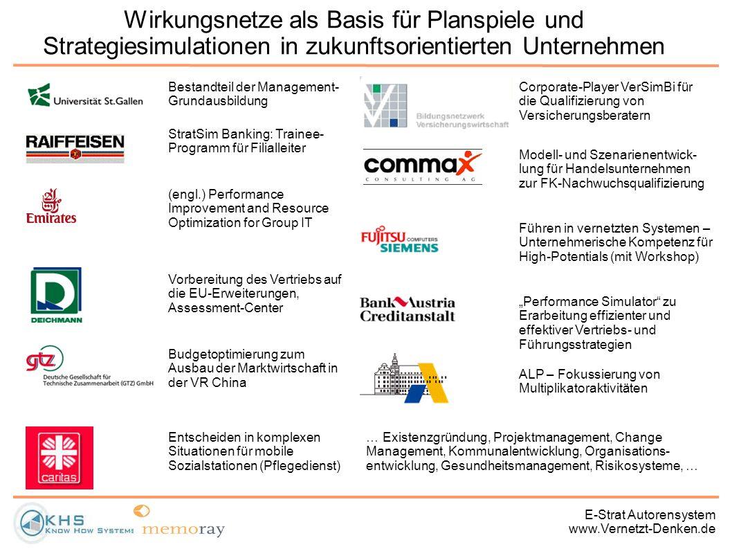 E-Strat Autorensystem www.Vernetzt-Denken.de Wirkungsnetze als Basis für Planspiele und Strategiesimulationen in zukunftsorientierten Unternehmen Best