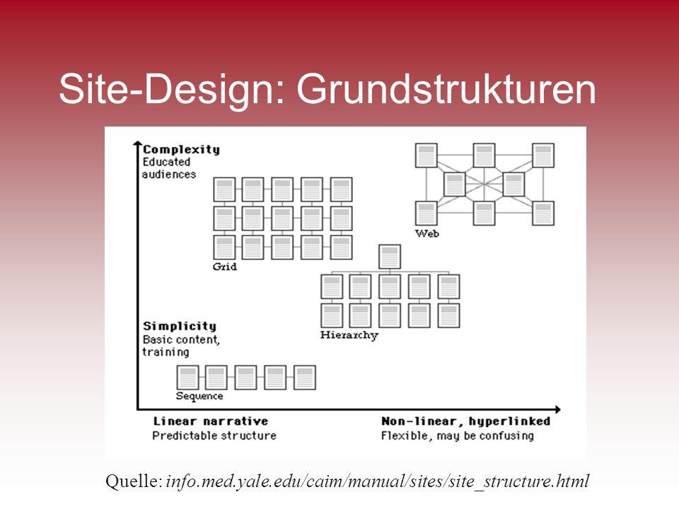 Site-Design: Grundstrukturen Quelle: info.med.yale.edu/caim/manual/sites/site_structure.html