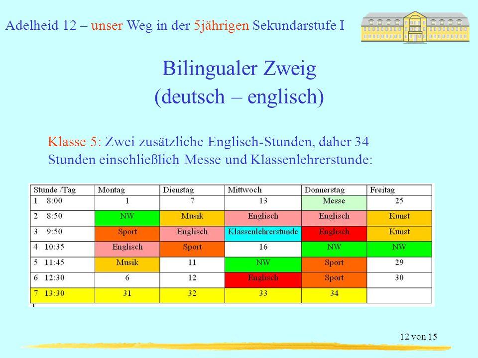 Adelheid 12 – unser Weg in der 5jährigen Sekundarstufe I 12 von 15 Bilingualer Zweig (deutsch – englisch) Klasse 5: Zwei zusätzliche Englisch-Stunden, daher 34 Stunden einschließlich Messe und Klassenlehrerstunde: