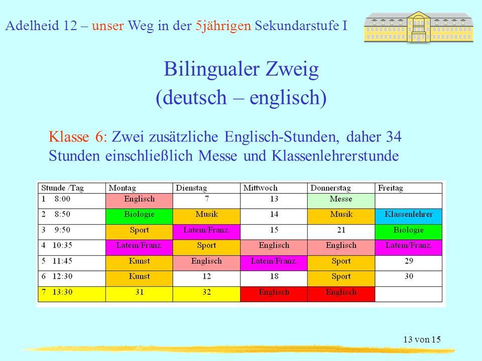 Adelheid 12 – unser Weg in der 5jährigen Sekundarstufe I 13 von 15 Bilingualer Zweig (deutsch – englisch) Klasse 6: Zwei zusätzliche Englisch-Stunden, daher 34 Stunden einschließlich Messe und Klassenlehrerstunde
