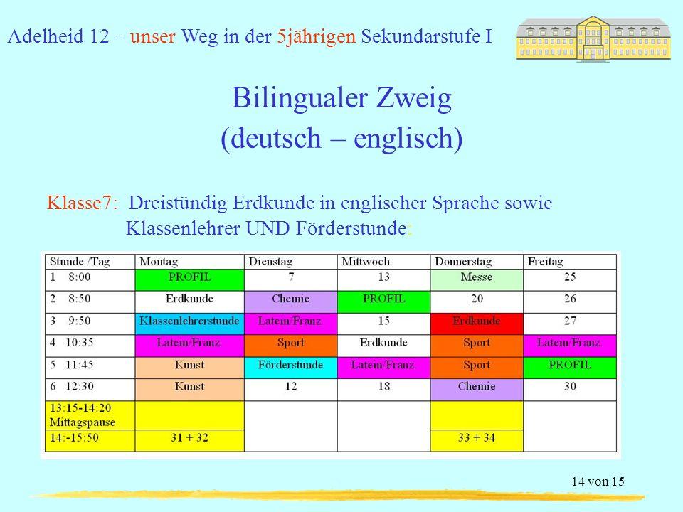 Adelheid 12 – unser Weg in der 5jährigen Sekundarstufe I 14 von 15 Bilingualer Zweig (deutsch – englisch) Klasse7: Dreistündig Erdkunde in englischer Sprache sowie Klassenlehrer UND Förderstunde: