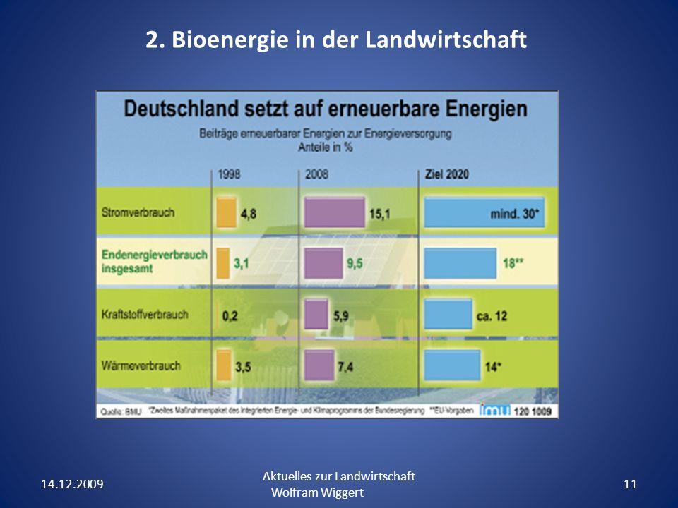 14.12.2009 Aktuelles zur Landwirtschaft Wolfram Wiggert 11 2. Bioenergie in der Landwirtschaft