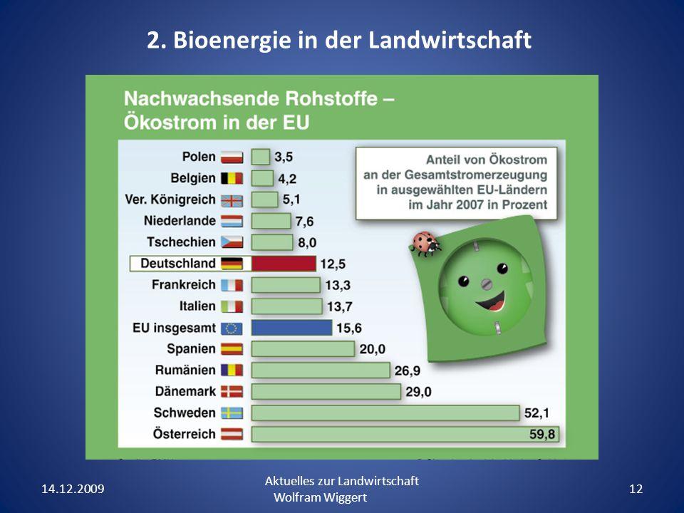 14.12.2009 Aktuelles zur Landwirtschaft Wolfram Wiggert 12 2. Bioenergie in der Landwirtschaft