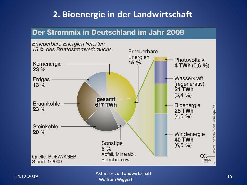 14.12.2009 Aktuelles zur Landwirtschaft Wolfram Wiggert 15 2. Bioenergie in der Landwirtschaft