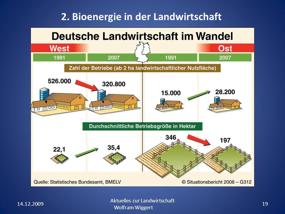 14.12.2009 Aktuelles zur Landwirtschaft Wolfram Wiggert 19 2. Bioenergie in der Landwirtschaft