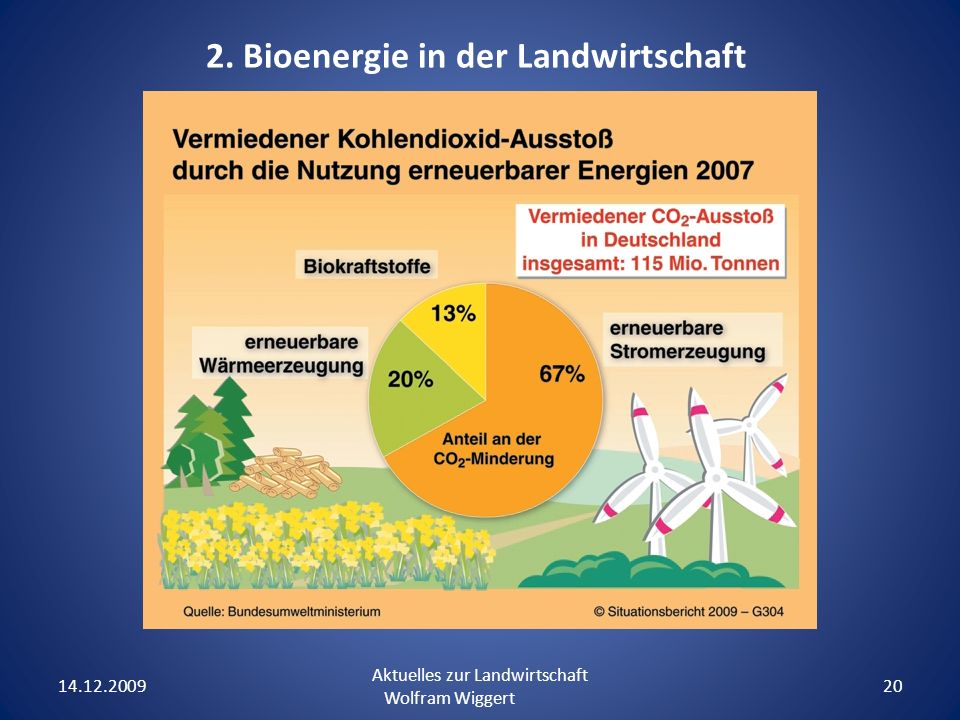14.12.2009 Aktuelles zur Landwirtschaft Wolfram Wiggert 20 2. Bioenergie in der Landwirtschaft