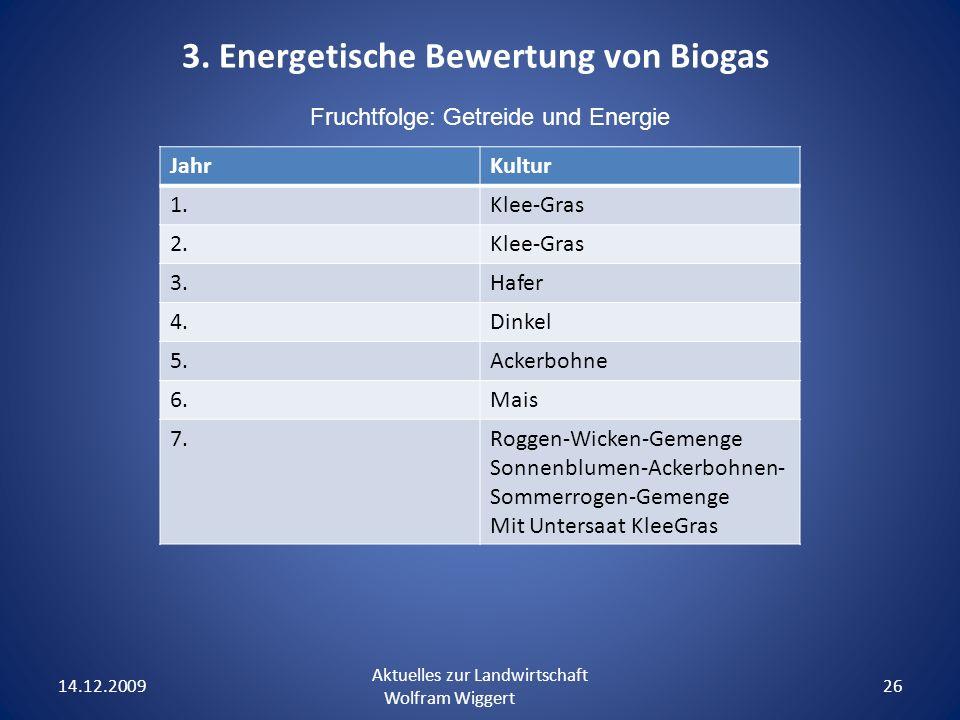 14.12.2009 Aktuelles zur Landwirtschaft Wolfram Wiggert 26 3.