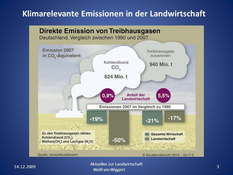 14.12.2009 Aktuelles zur Landwirtschaft Wolfram Wiggert 3 Klimarelevante Emissionen in der Landwirtschaft