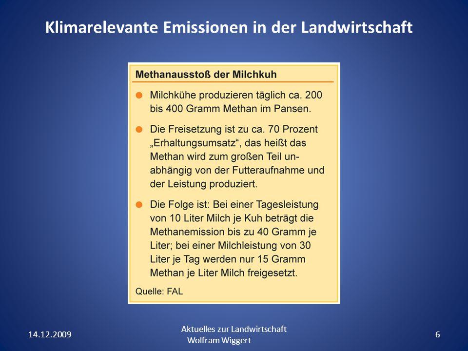 14.12.2009 Aktuelles zur Landwirtschaft Wolfram Wiggert 6 Klimarelevante Emissionen in der Landwirtschaft