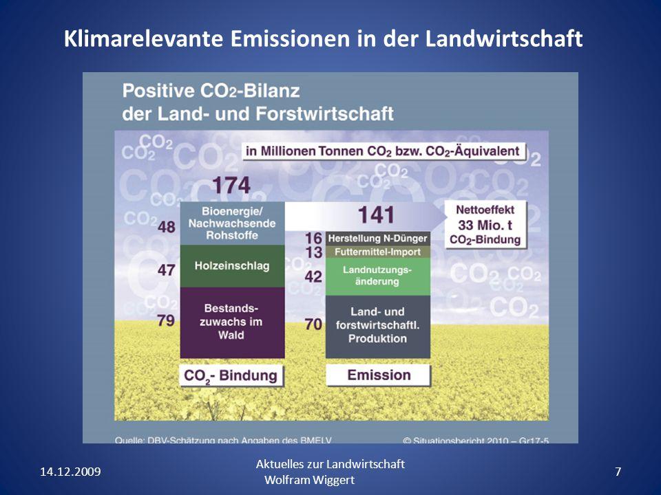 14.12.2009 Aktuelles zur Landwirtschaft Wolfram Wiggert 7 Klimarelevante Emissionen in der Landwirtschaft