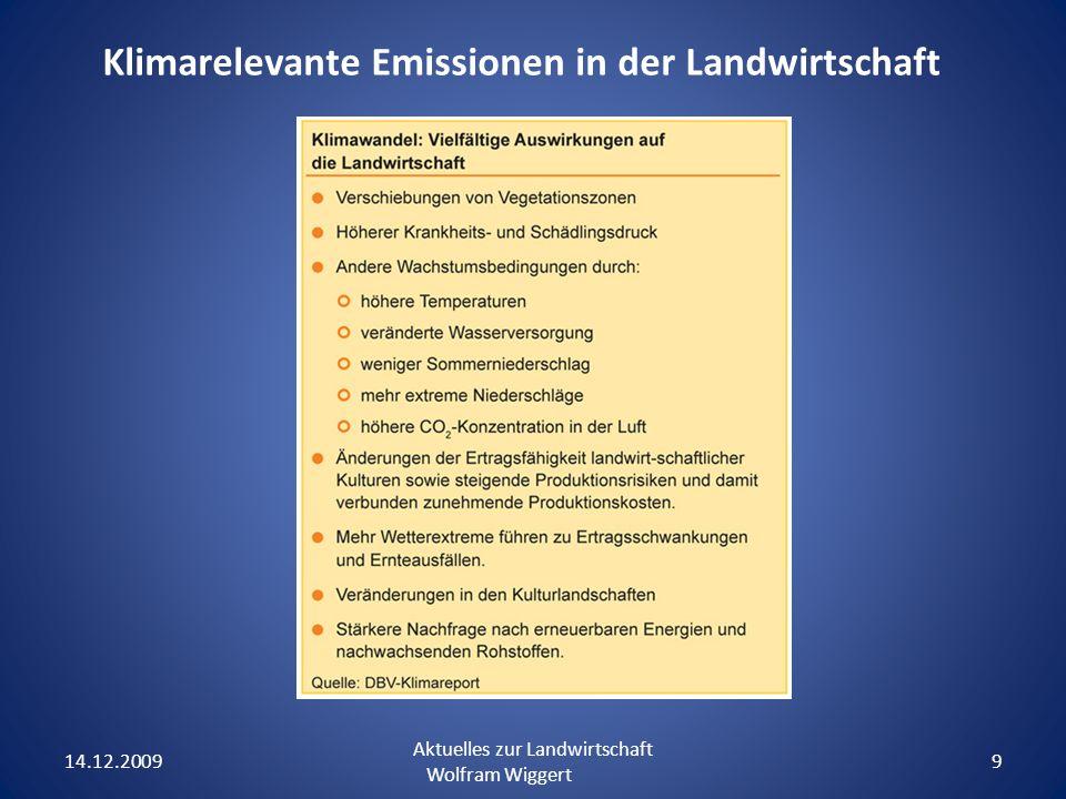 14.12.2009 Aktuelles zur Landwirtschaft Wolfram Wiggert 9 Klimarelevante Emissionen in der Landwirtschaft