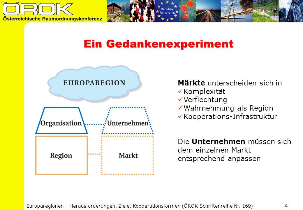 Europaregionen – Herausforderungen, Ziele, Kooperationsformen (ÖROK-Schriftenreihe Nr. 169) 4 Ein Gedankenexperiment Märkte unterscheiden sich in Komp
