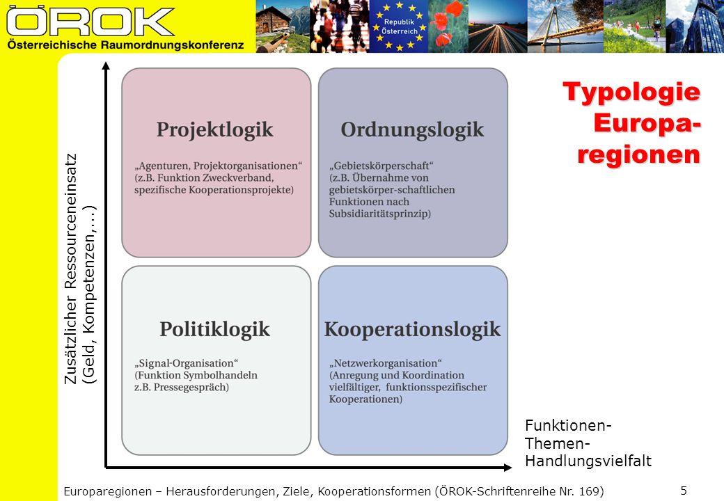 Europaregionen – Herausforderungen, Ziele, Kooperationsformen (ÖROK-Schriftenreihe Nr. 169) 5 Zusätzlicher Ressourceneinsatz (Geld, Kompetenzen,...) F