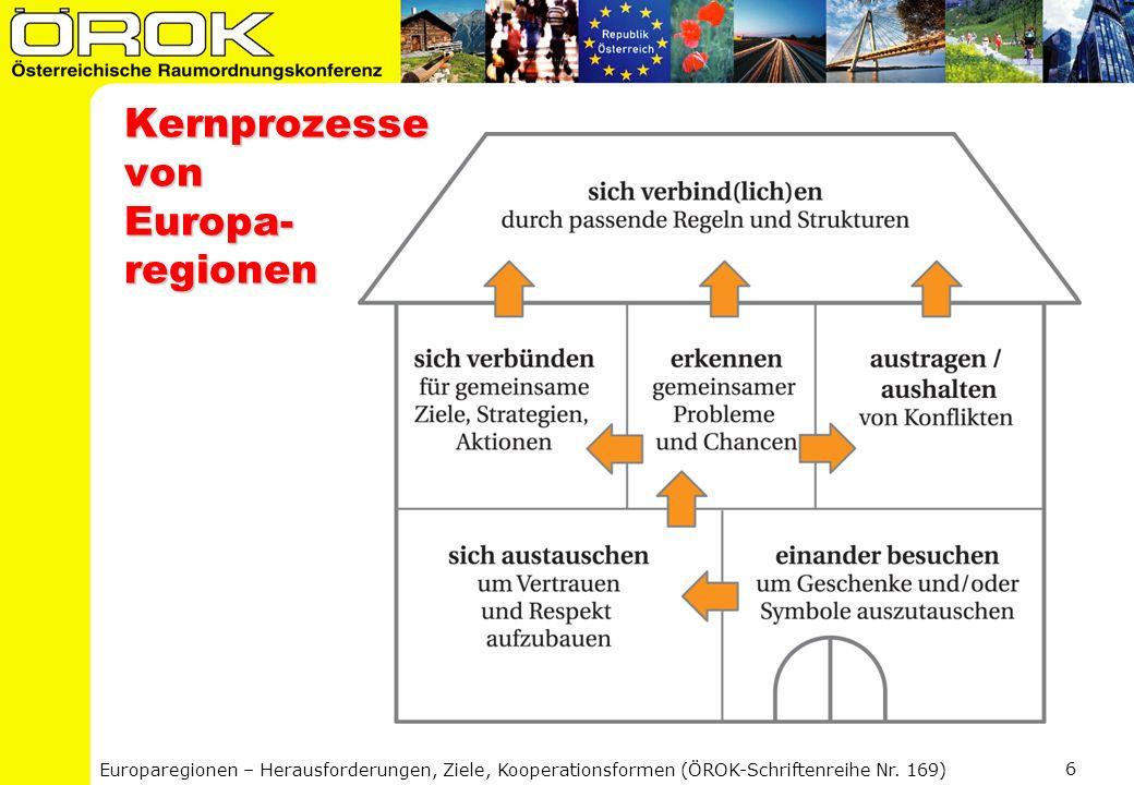 Europaregionen – Herausforderungen, Ziele, Kooperationsformen (ÖROK-Schriftenreihe Nr. 169) 6 Kernprozesse von Europa- regionen