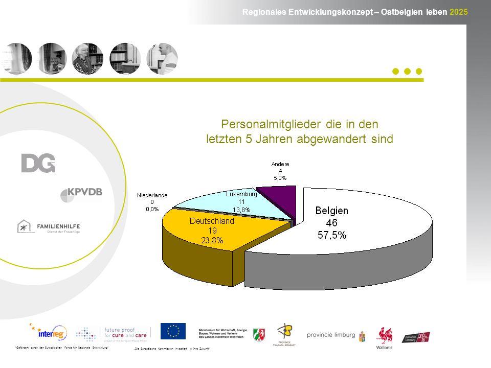 Regionales Entwicklungskonzept – Ostbelgien leben 2025 Gefördert durch den Europäischen Fonds für Regionale Entwicklung Die Europäische Kommission investiert in Ihre Zukunft Personalmitglieder die in den letzten 5 Jahren abgewandert sind