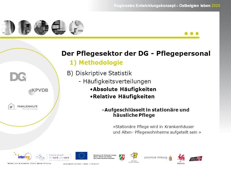 Regionales Entwicklungskonzept – Ostbelgien leben 2025 Häusliche Pflege: 119 – 3 V.o.G.
