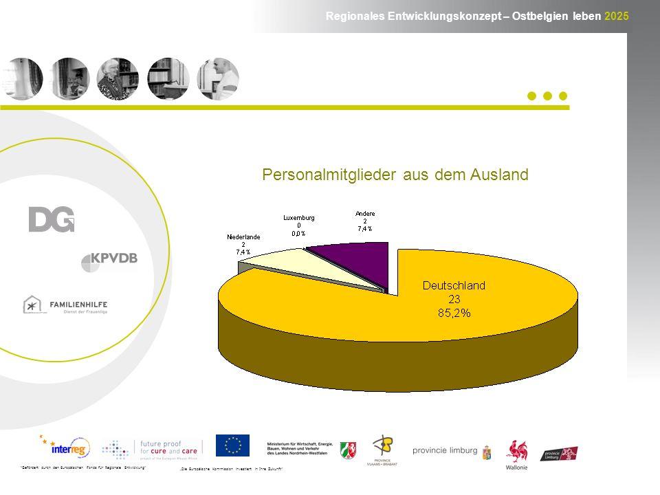 Regionales Entwicklungskonzept – Ostbelgien leben 2025 Gefördert durch den Europäischen Fonds für Regionale Entwicklung Die Europäische Kommission investiert in Ihre Zukunft Personalmitglieder aus dem Ausland