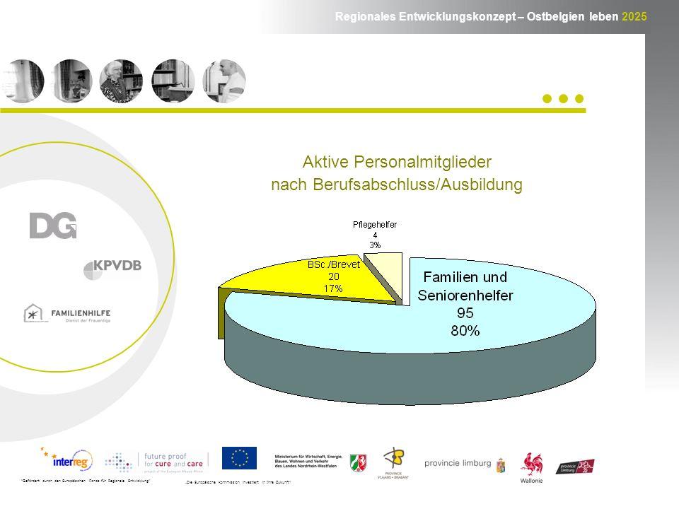 Regionales Entwicklungskonzept – Ostbelgien leben 2025 Gefördert durch den Europäischen Fonds für Regionale Entwicklung Die Europäische Kommission investiert in Ihre Zukunft Aktive Personalmitglieder nach Berufsabschluss/Ausbildung
