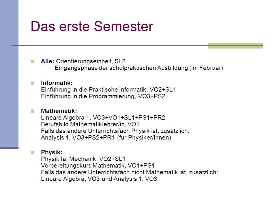 Das erste Semester Alle: Orientierungseinheit, SL2 Eingangsphase der schulpraktischen Ausbildung (im Februar) Informatik: Einführung in die Praktische Informatik, VO2+SL1 Einführung in die Programmierung, VO3+PS2 Mathematik: Lineare Algebra 1, VO3+VO1+SL1+PS1+PR2 Berufsbild Mathematiklehrer/in, VO1 Falls das andere Unterrichtsfach Physik ist, zusätzlich: Analysis 1, VO3+PS2+PR1 (für Physiker/innen) Physik: Physik Ia: Mechanik, VO2+SL1 Vorbereitungskurs Mathematik, VO1+PS1 Falls das andere Unterrichtsfach nicht Mathematik ist, zusätzlich: Lineare Algebra, VO3 und Analysis 1, VO3