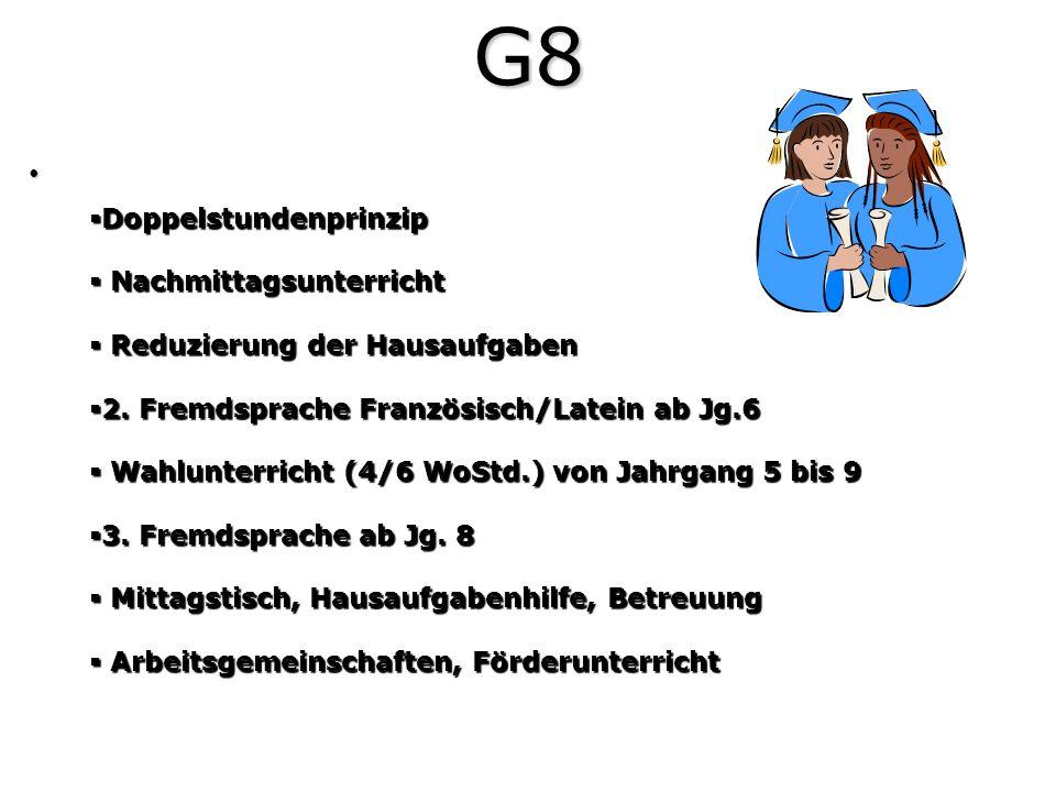 G8 Doppelstundenprinzip Doppelstundenprinzip Nachmittagsunterricht Nachmittagsunterricht Reduzierung der Hausaufgaben Reduzierung der Hausaufgaben 2.