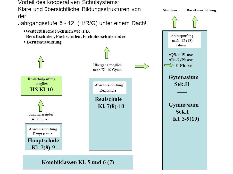 Hauptschule Kl.